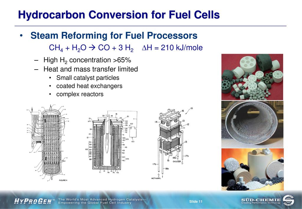 Fuel Cells Specialized Catalysts for Hydrogen Production for Fuel