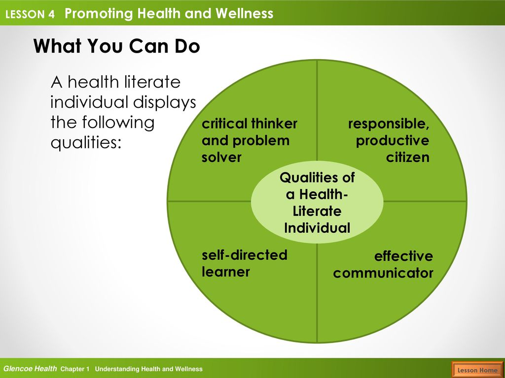 Glencoe Health Lesson 4 Promoting Health and Wellness  - ppt