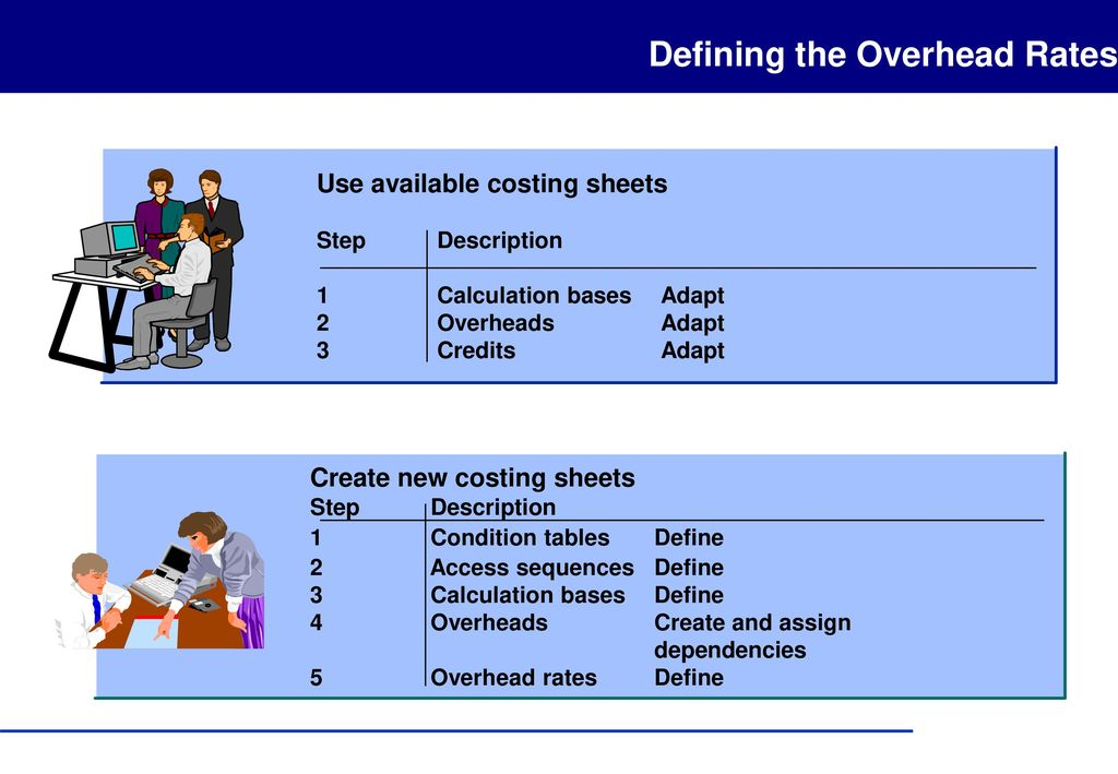 Production: Product Costing Planning - ppt download
