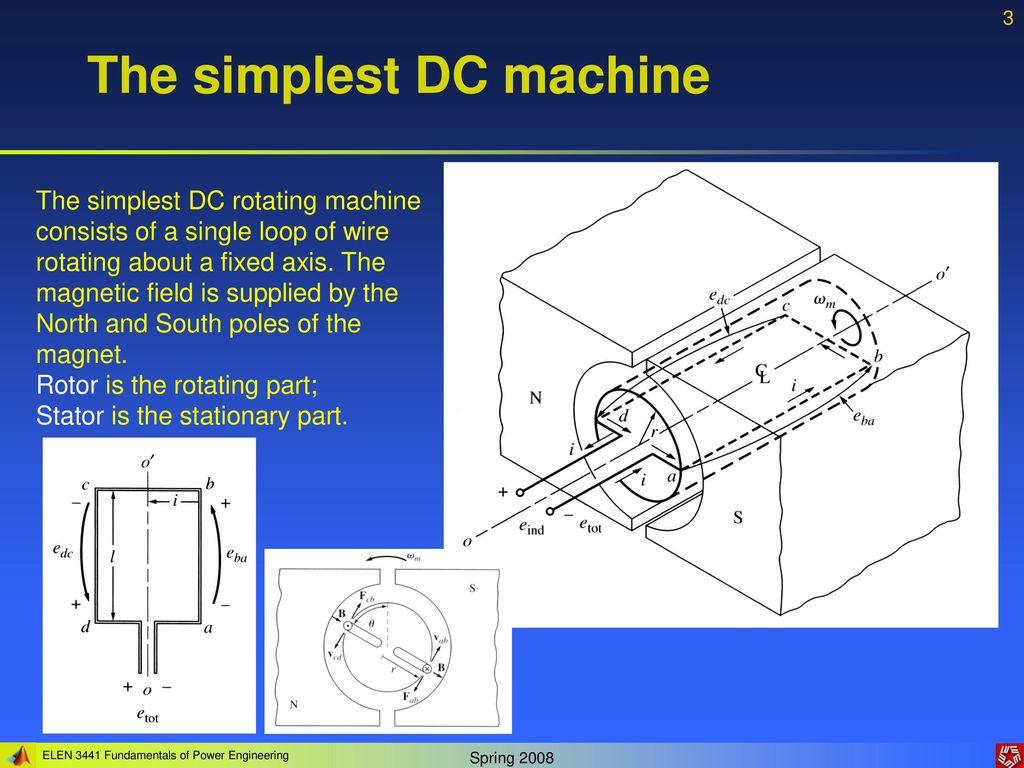 Lecture 5 Dc Motors Instructor Dr Gleb V Tcheslavski Ppt Download Stator Wiring Diagram The Simplest Machine