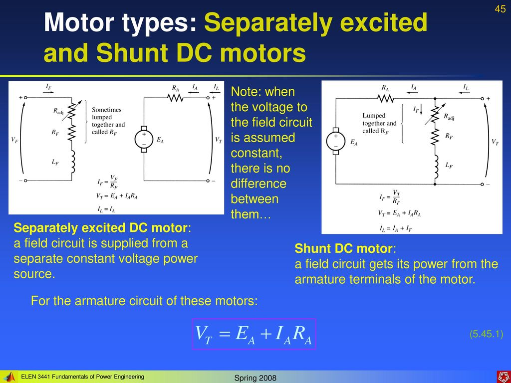 Lecture 5 Dc Motors Instructor Dr Gleb V Tcheslavski Ppt Download Shunt Motor Wiring Diagram Also Besides 45