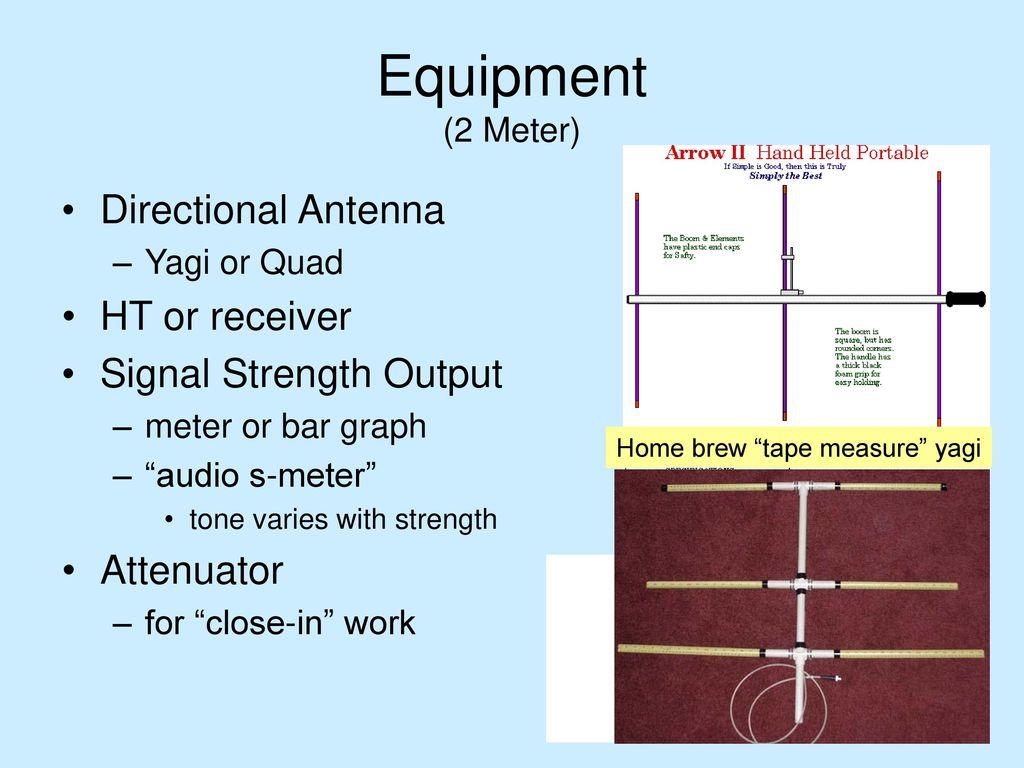 Directional 2 meter antenna
