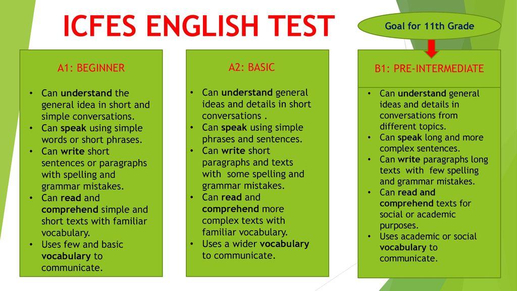 A1 Test