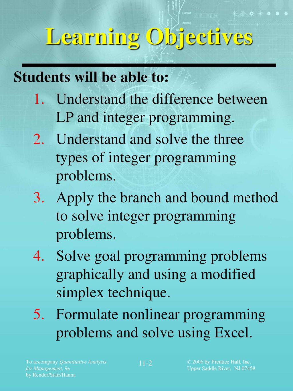 Nonlinear Programming Prepared by Lee Revere and John Large