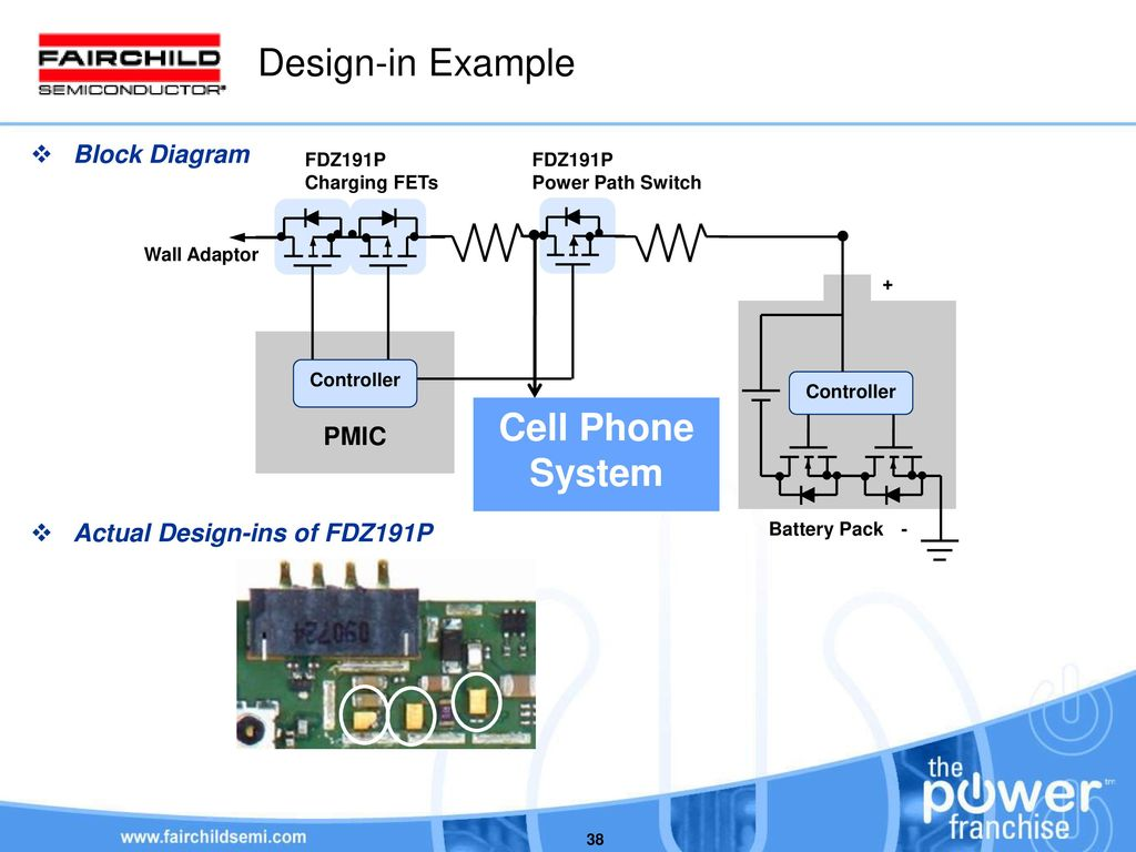 Ultra Portable Mosfets Load Switches Ppt Download Telephone Switcher Circuit Schematic Design 38 In Example Cell Phone System Block Diagram Pmic
