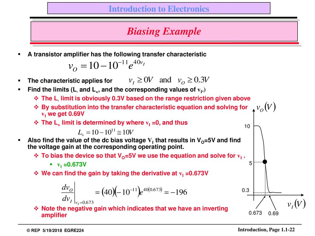 Signals Contain Information About What Is Happening In The Single Transistor Amplifier Revisited Part 4 Av Amp Rin Vs Vce Biasing Example A Has Following Transfer Characteristic Applies For
