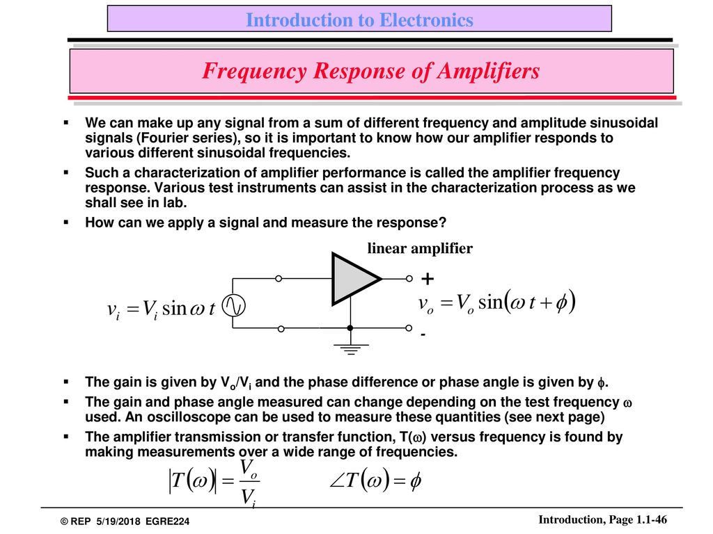 Signals Contain Information About What Is Happening In The Single Transistor Amplifier Revisited Part 4 Av Amp Rin Vs Vce Frequency Response Of Amplifiers