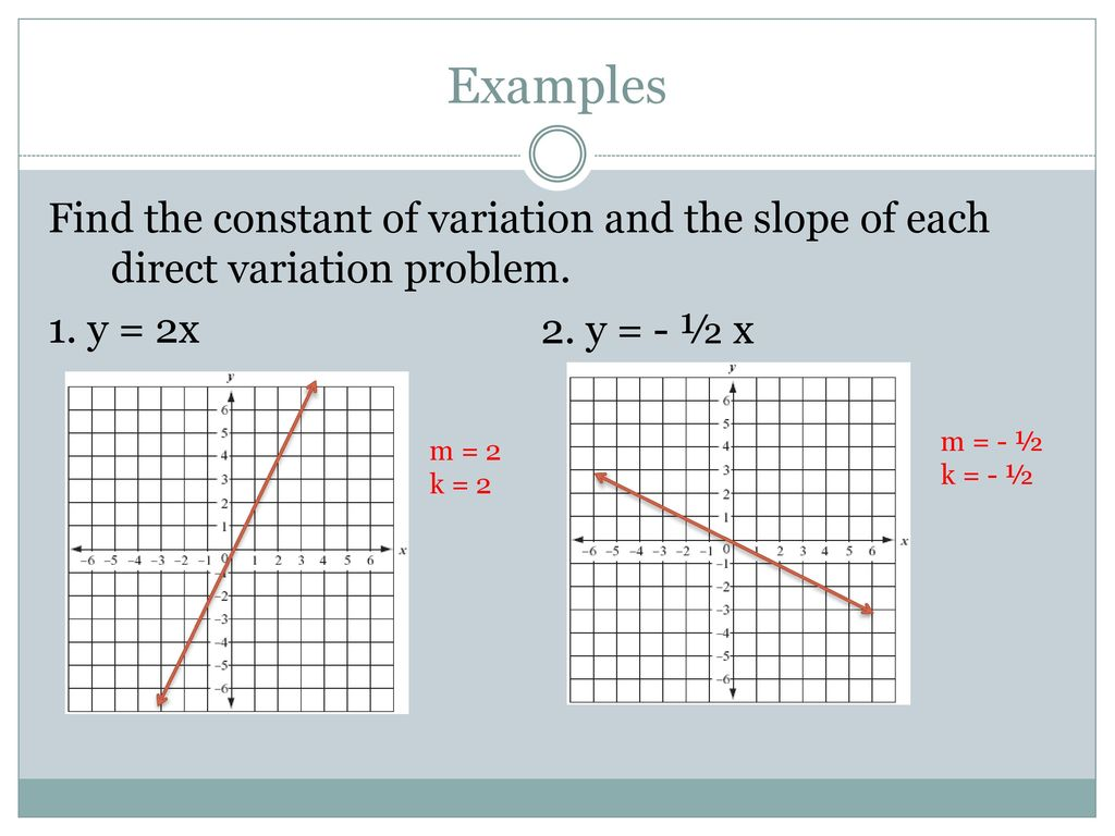 Write linear equations that represent direct variation - ppt download