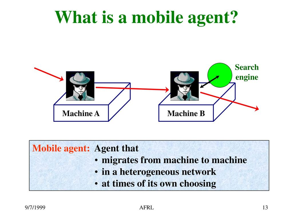 Agents Mobile And Dagents Ppt Download Intranet Diagram Apache Iis Pws 13 What