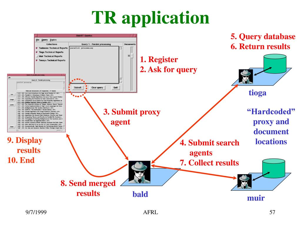 Agents Mobile And Dagents Ppt Download Intranet Diagram Apache Iis Pws 57 Proxy Document Locations