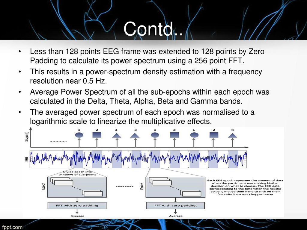 Consumer Neuroscience EEG+EYE Tracking - ppt download