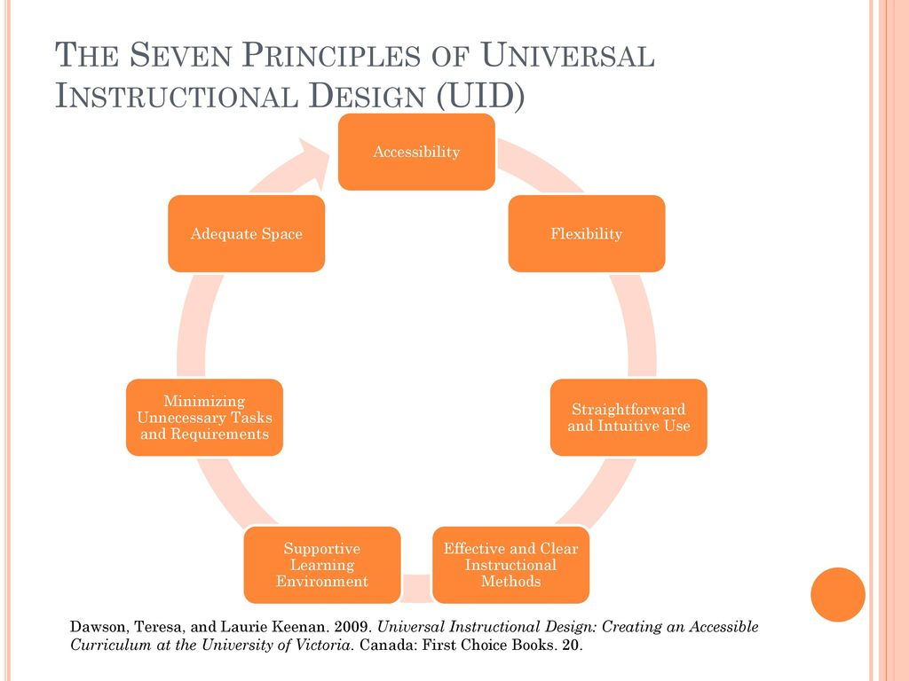 Getting To Know Students Universal Instructional Design Ppt Download