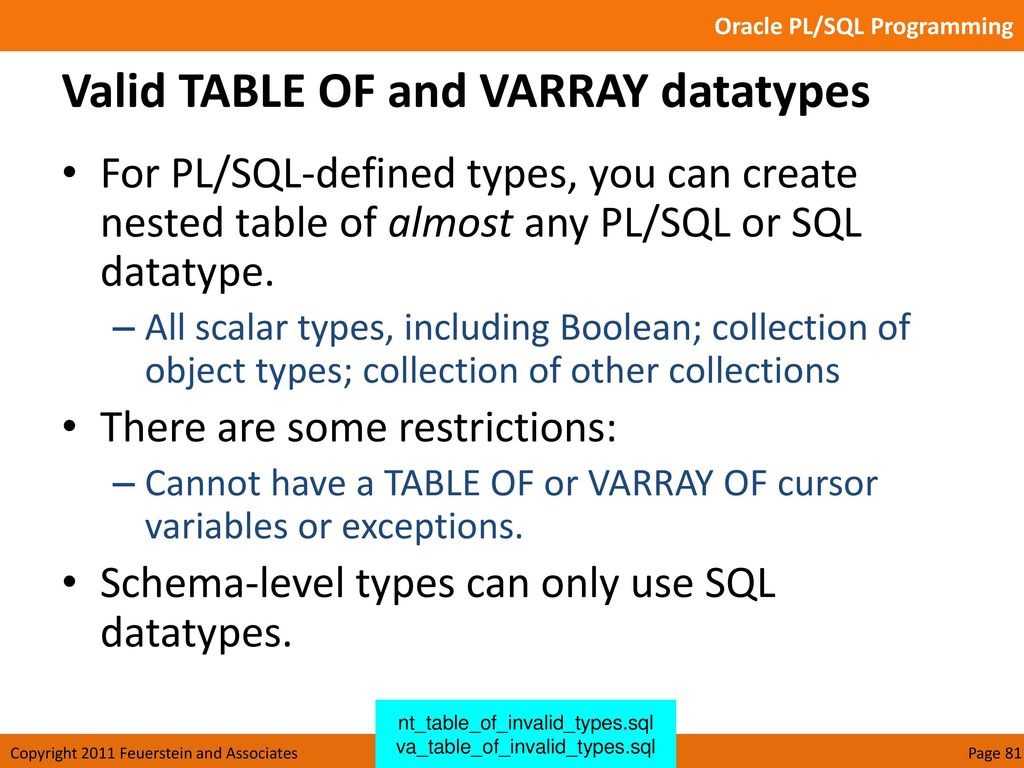 The Best of Oracle PL/SQL - ppt download