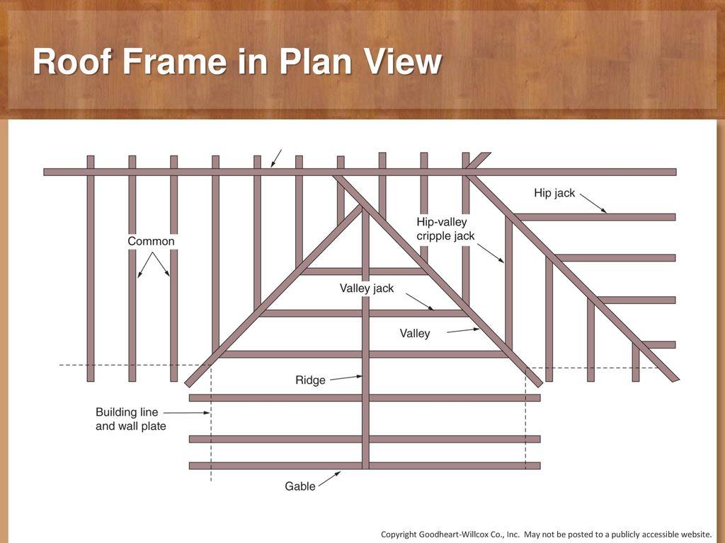 12 Chapter Roof Framing 12 Chapter Roof Framing Ppt Download