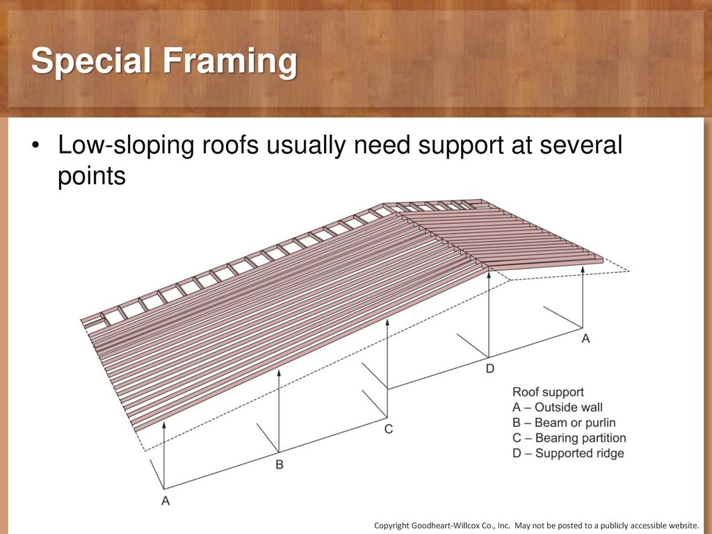 Sloped Roof Framing Vacationxstyle Org