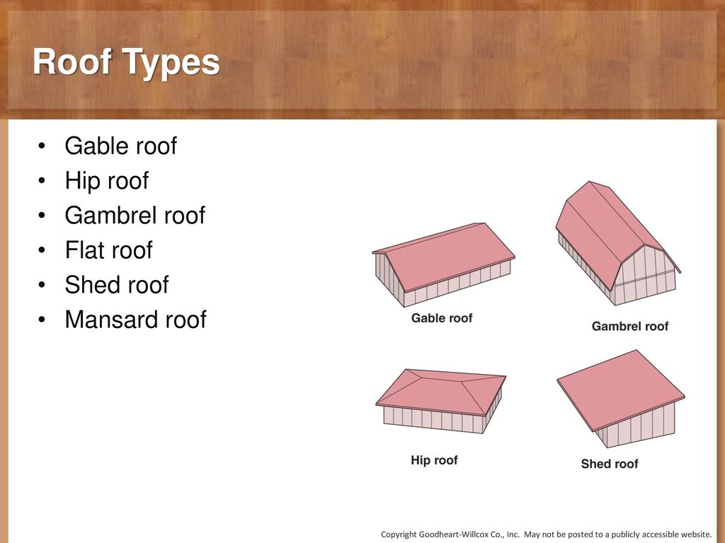 12 Chapter Roof Framing 12 Chapter Roof Framing Ppt Download