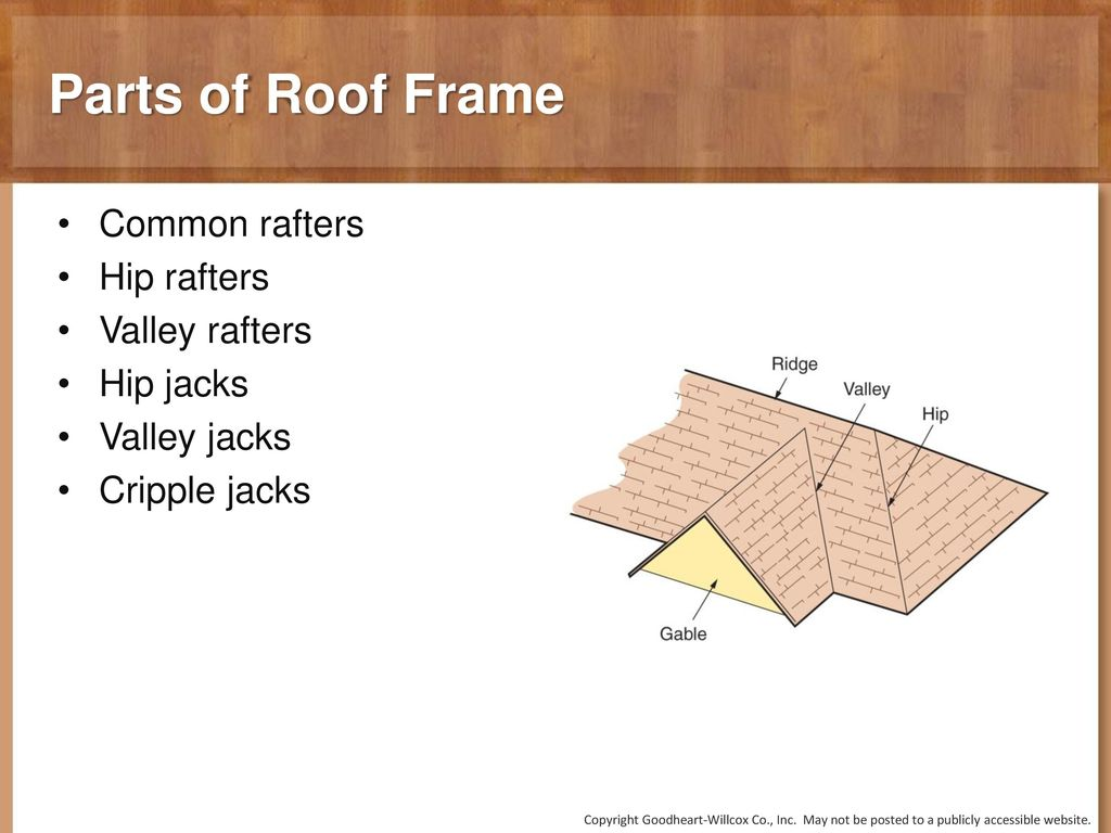 12 Chapter Roof Framing Ppt
