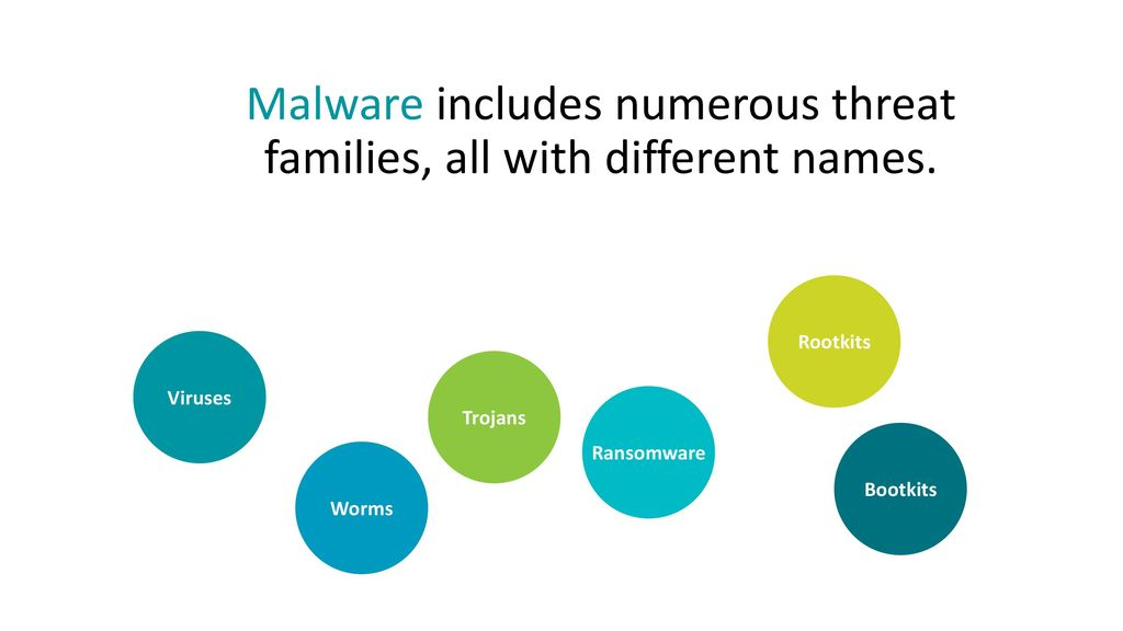 Malware includes numerous threat families, all with different names.