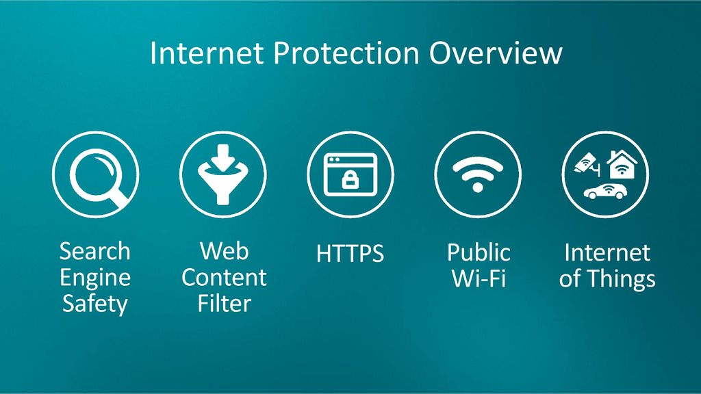 Internet Protection Overview