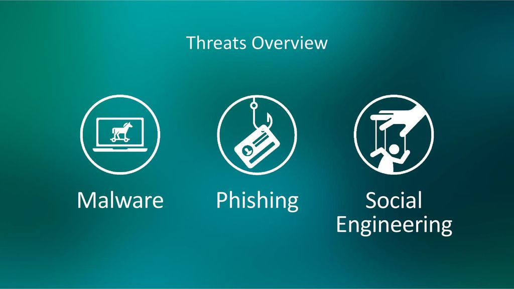 Threats Overview Malware Phishing Social Engineering