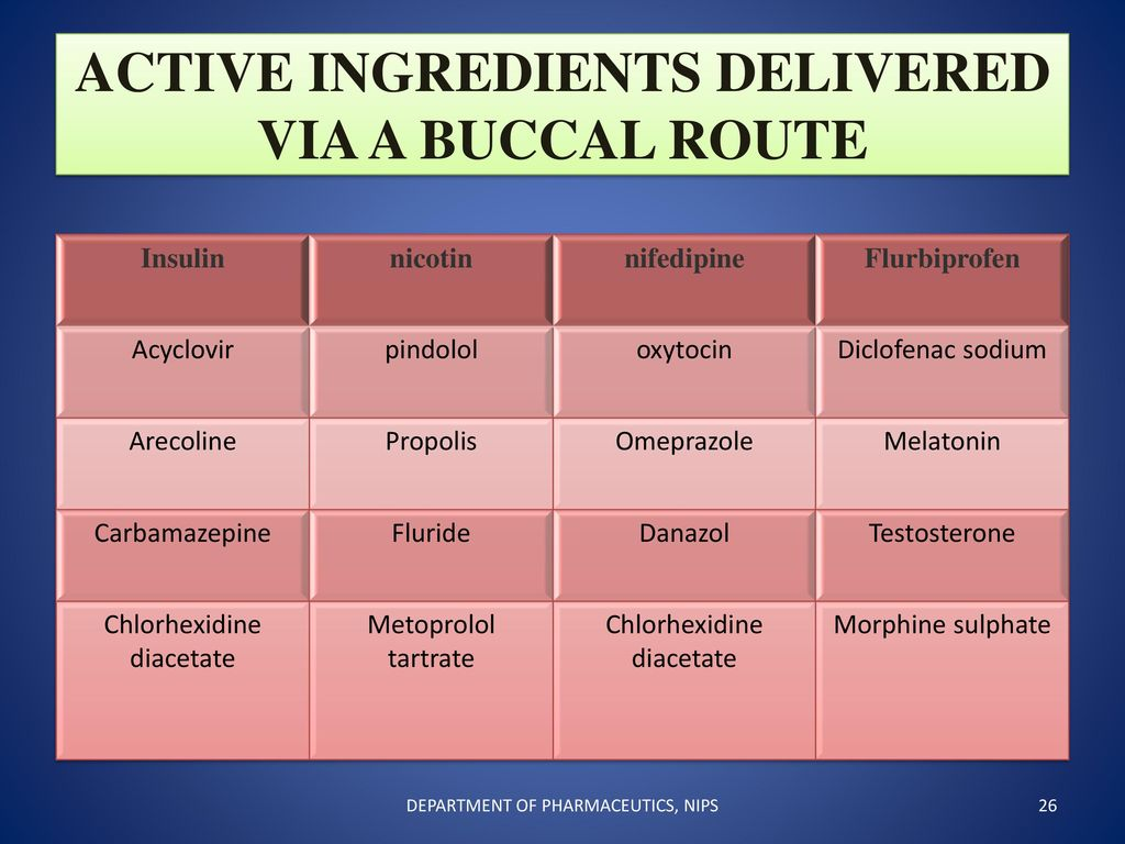 Welcome You All Ppt Download Propolis Msi Active Ingredients Delivered Via A Buccal Route