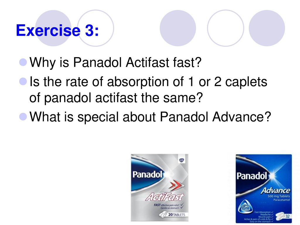 Mayyada Wazaify Spring Semester Ppt Download Panadol Actifast Exercise 3 Why Is Fast