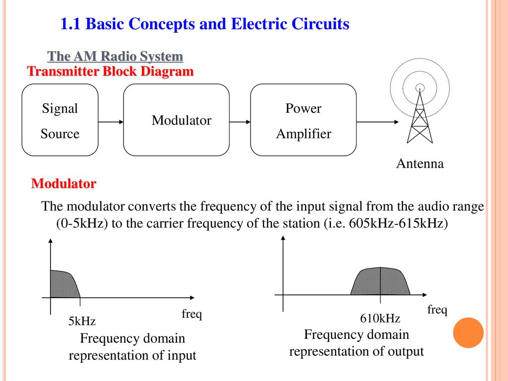 Engineering Circuit Analysis Prof Li Chen Imperial College Of Am Radio Transmitter 11 Basic Concepts And Electric Circuits