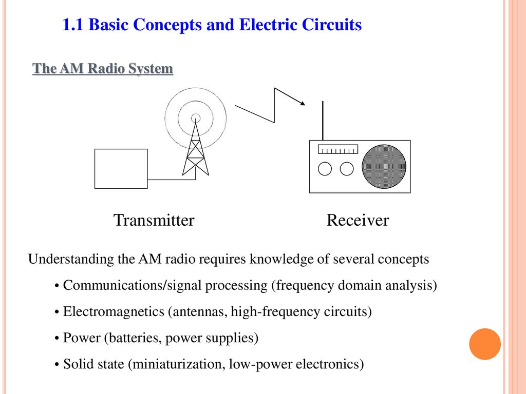 Engineering Circuit Analysis Prof Li Chen Imperial College Of 88 108 Mhz Fm Transmitter 1w 11 Basic Concepts And Electric Circuits