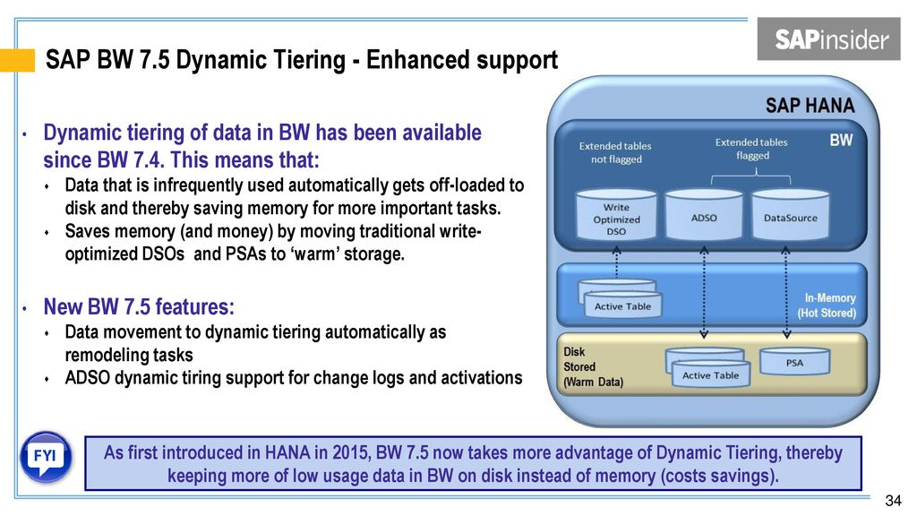 Deep dive into the new features and functions of SAP BW 7