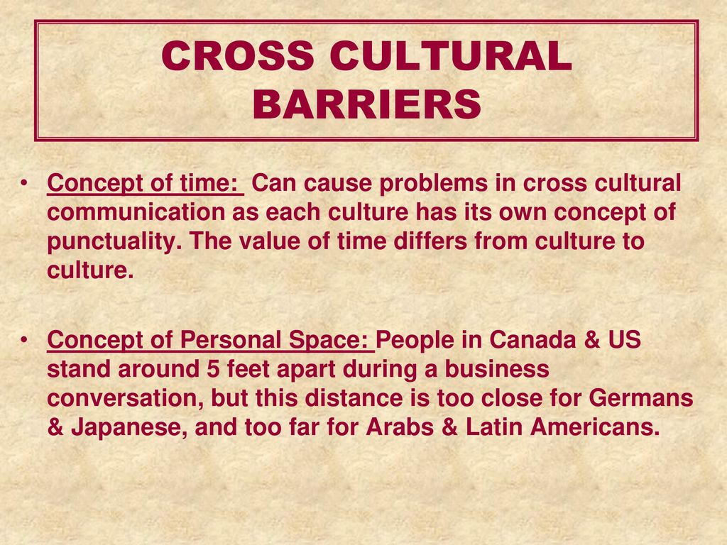 Communication barriers between americans and latins images 223
