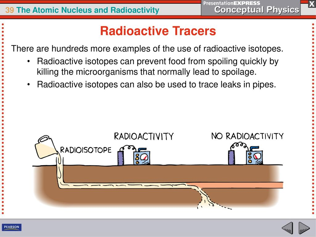 what are radioactive isotopes