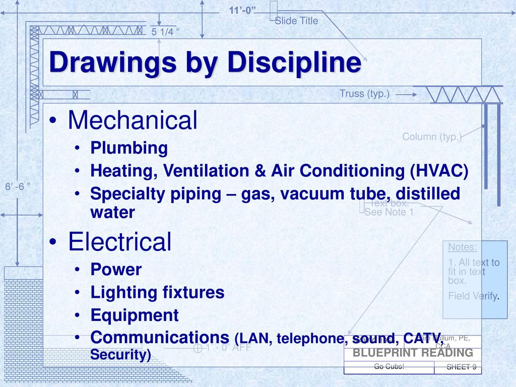 National Association Of Ppt Download Hvac Drawing Reading Drawings By Discipline