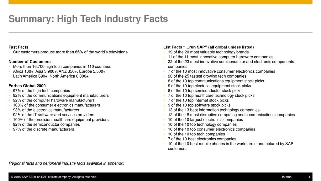 Fast Facts High Tech Industry - ppt download