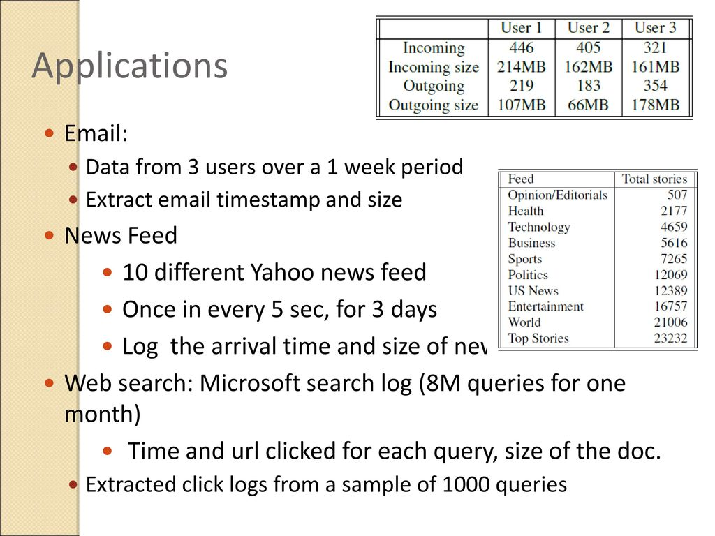 48414e9e2917ee Applications News Feed 10 different Yahoo news feed