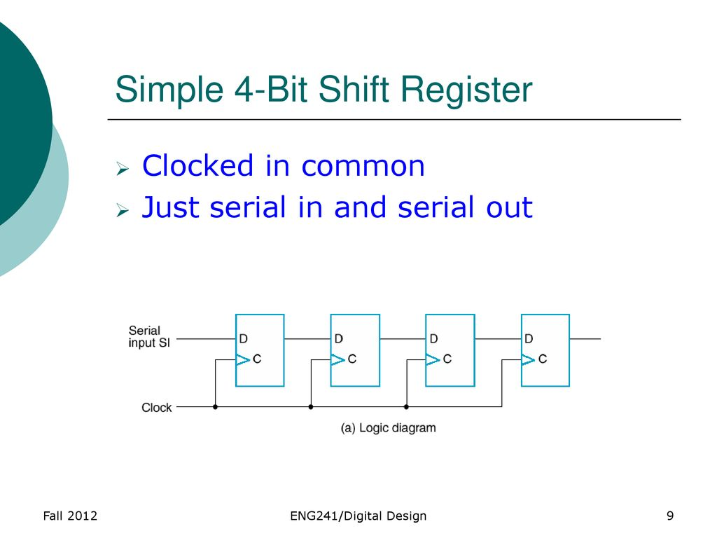 Registers And Counters Ppt Download Logic Diagram Shift Register Simple 4 Bit