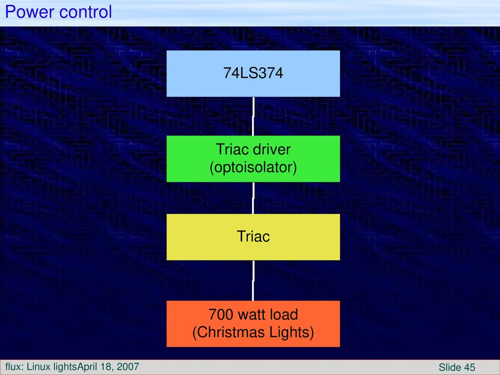 To Control Christmas Lights Ppt Download Triac 8 Channel Opto Isolator Driver Circuit Schema Power 74ls374 Optoisolator 700 Watt Load