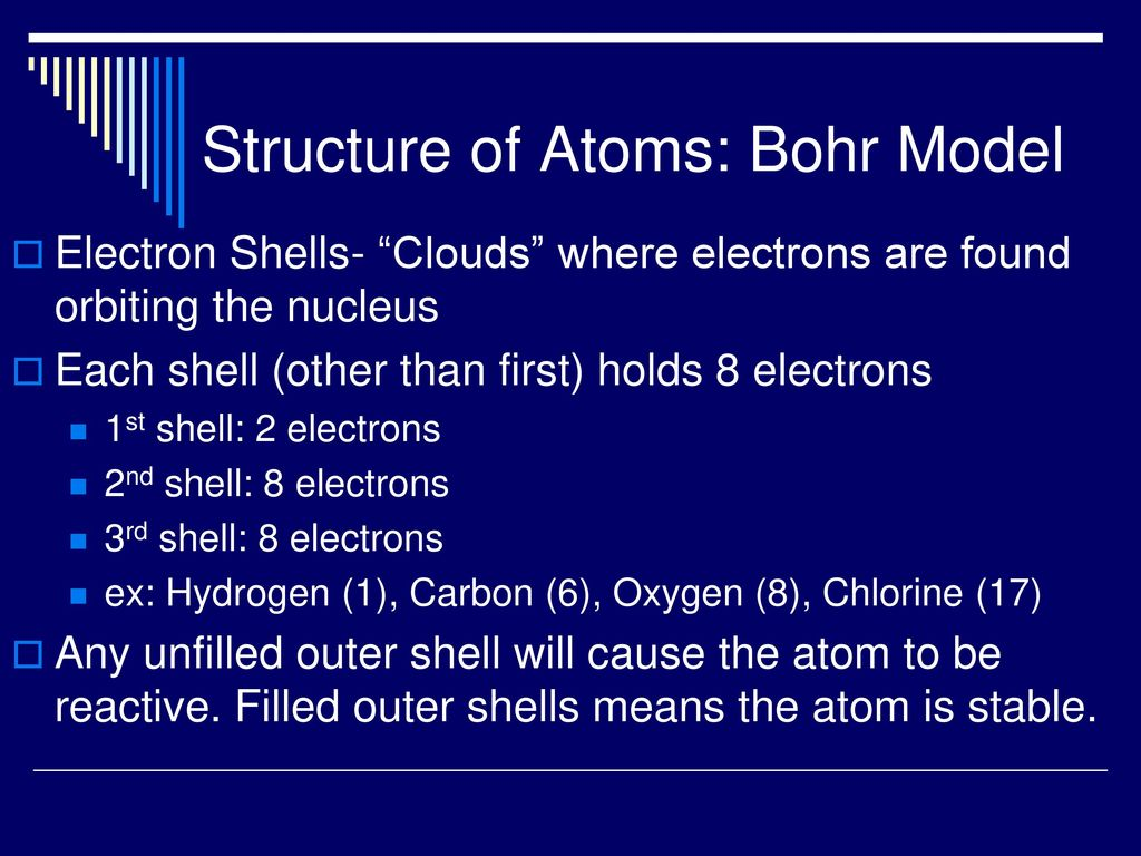 Chapter 1 The Chemistry Of Life Ppt Download Bohr Diagram For Oxygen Electron Shells Configuration Structure Atoms Model