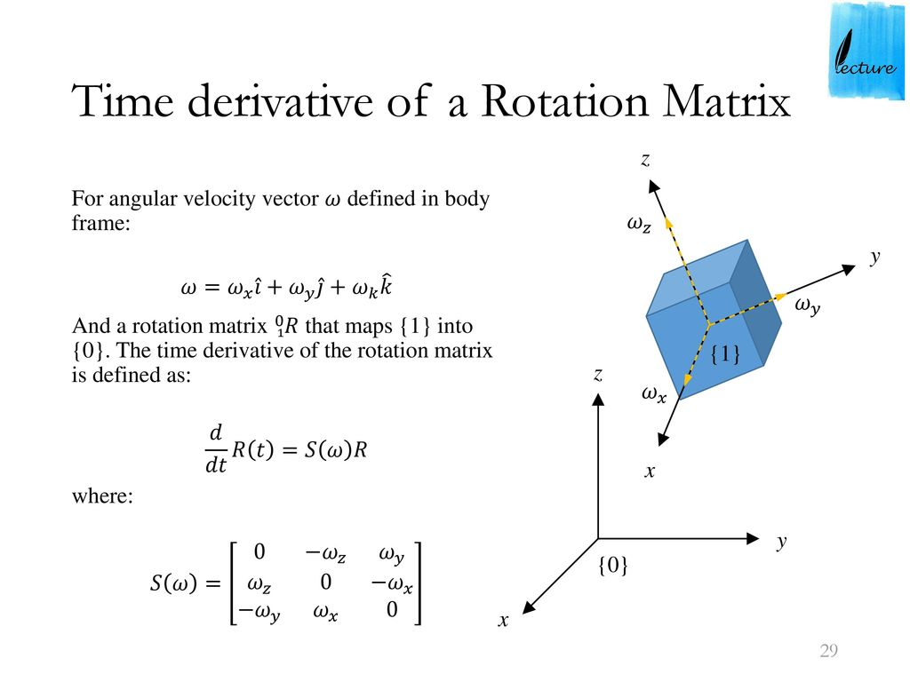 Rotation Matrices and Quaternion - ppt download
