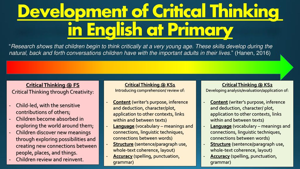 critical thinking application paper research A critical analysis paper asks the writer to make an argument about a particular book, essay, movie, etc the goal is two fold: one, identify and explain the argument that the author is making, and two.