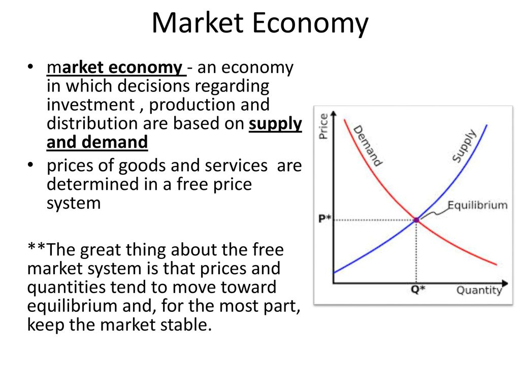 how are prices determined in a free market economy