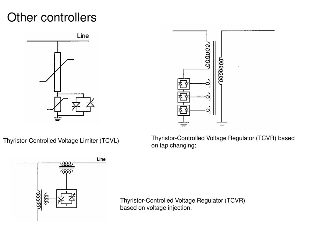 Overview Of Flexible Ac Transmission Systems Ppt Download Herrold Triac Voltage Controllers Other Thyristor Controlled Regulator Tcvr Based