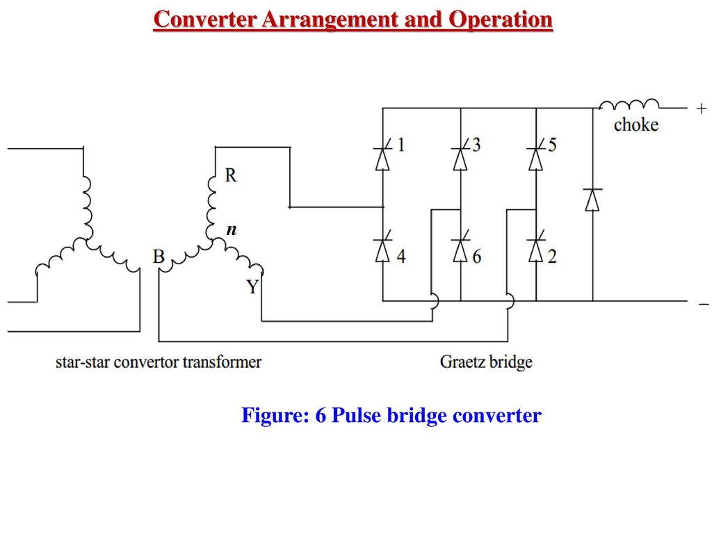 High Voltage Engineering Direct Current Hvdc Ppt Dc Regulator Circuit 2 Converter Arrangement And Operation Figure 6 Pulse Bridge