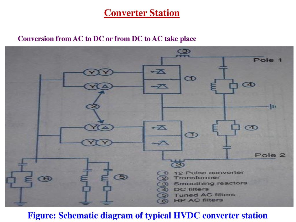 regulatoric powersupplycircuit circuit diagram seekiccom 6 16direct high voltage dc regulator schematic wiring diagrams rh 2 debreinpraktijk nl