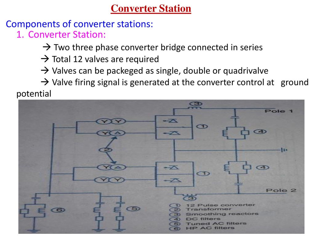 High Voltage Engineering Direct Current Hvdc Ppt Circuitdiagramofthreephaseacvoltagecontroller 6 Components