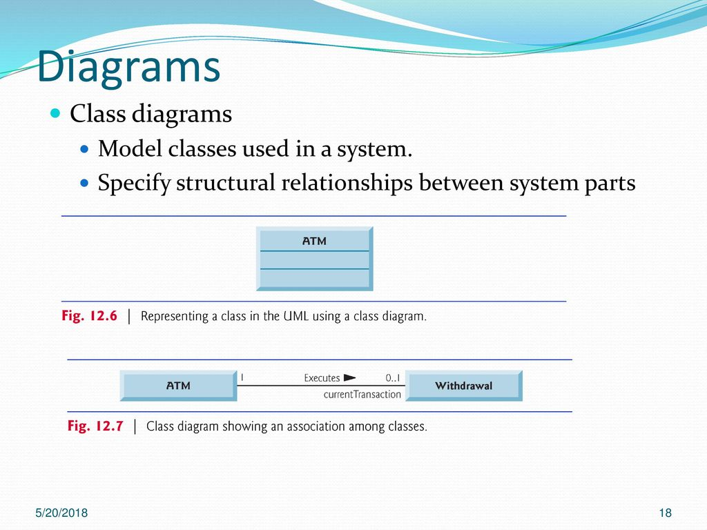 Atm oo design and implementation case study ppt download 18 diagrams ccuart Images