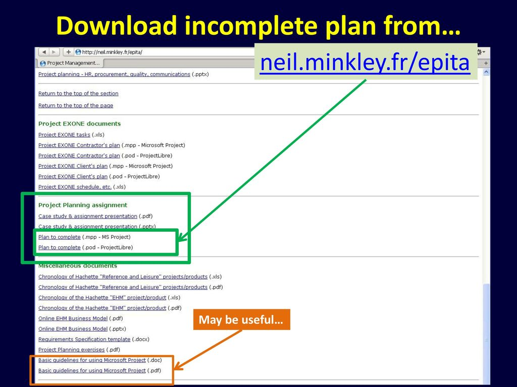 Project Management Case study & Assignment: - ppt download