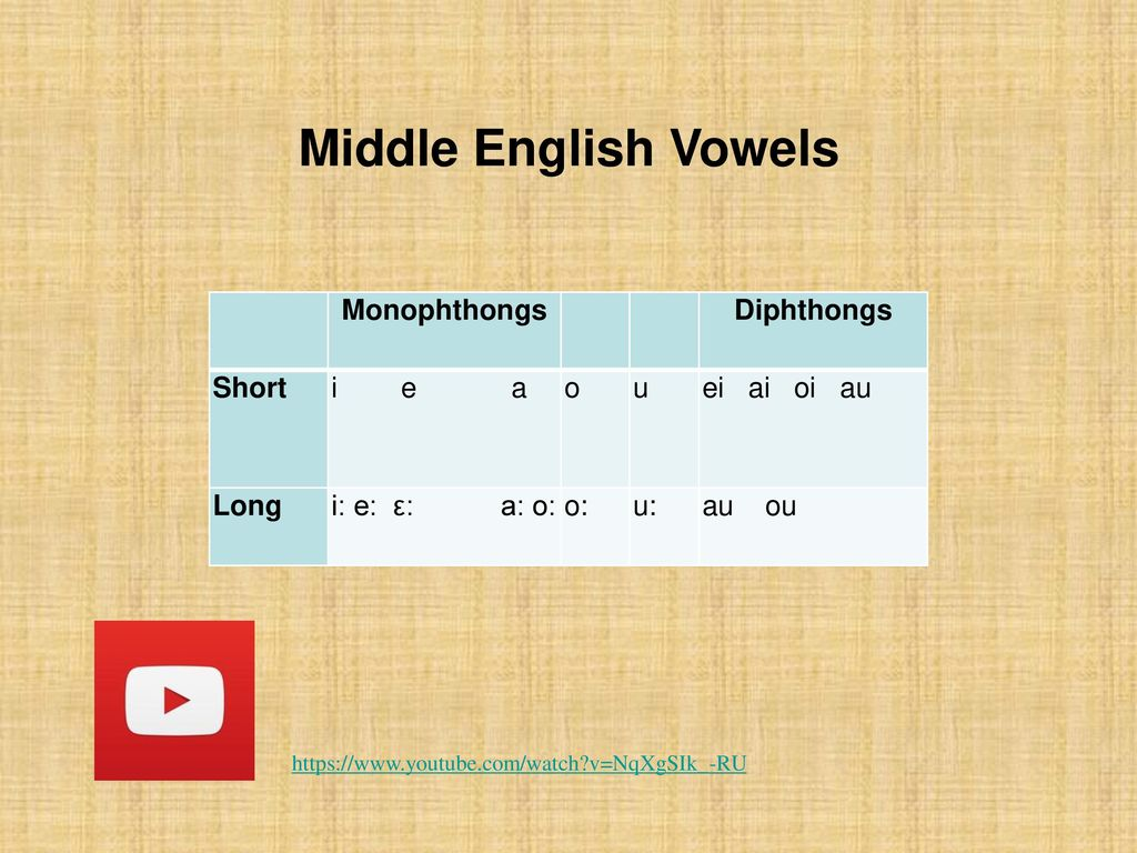 Phonetic Changes In Middle And Early New English Ppt Download