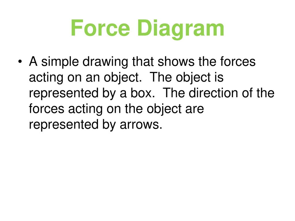 Activator Write The Question And Answer Ppt Download Simple Free Body Diagram Freebody Diagrams Of Force