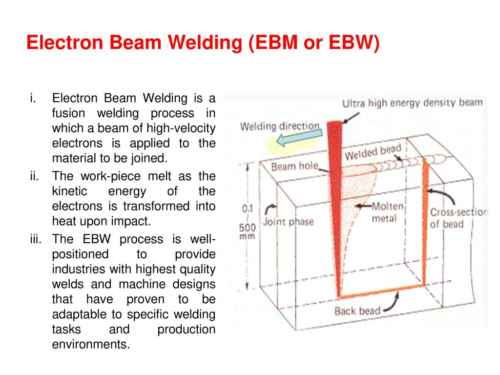 Saw Fcaw Electrogas Electro Slag Ahw Paw Ppt Download Fusion Welding Diagram Electron Beam Ebm Or Ebw