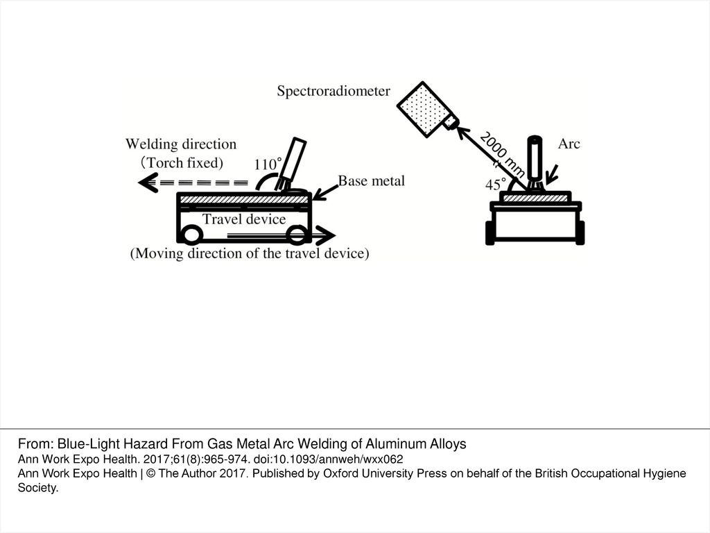 Wiring Diagram Arc Welder And Schematics Welding Block Library Source From Blue Light Hazard Gas Metal Of Aluminum Alloys